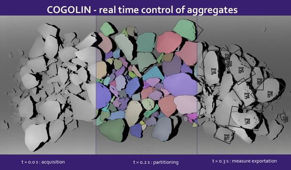 cogolin real time control of aggregates 600